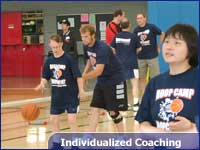 Individualized Coaching
